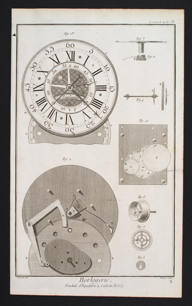 Historical order is exemplified in this engraving of an 18th century clock mechanism.