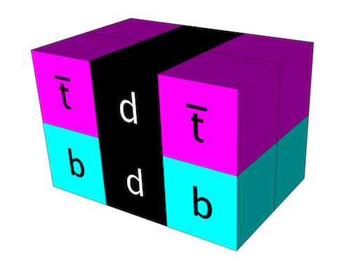 The proton is represented by this image of twelve quark icons stacked into a parallelepiped.