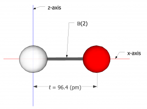 The length between two atoms is illustrated in this schematic diagram of a hydroxide anion.